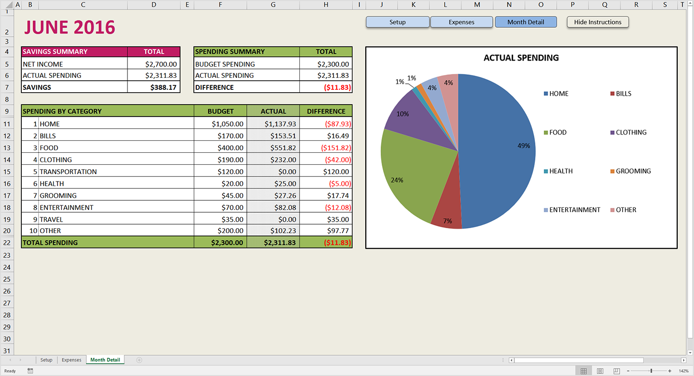 household expenses template excel akba greenw co